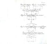 Giuseppe Sacchini - Evoluzioni di brigata e corpi di truppe - 1853 (prima edizione autografata)