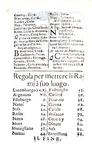 Francia - Grande Alleanza: Ragguaglio di quanto è accaduto dopo la pace di Nimega - 1698 (20 tavole)