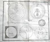 Le scienze nel Settecento: Martin - Gramatica delle scienze filosofiche - 1778 (con belle 25 tavole)