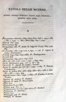 Codice di commercio annotato da Jean Baptiste Sirey - Napoli 1823