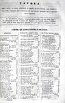 Un classico di diritto romano: Pothier -Le Pandette di Giustiniano - Venezia 1841 (4 volumi)