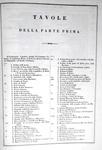Alcide D'Orbigny - Viaggio pittoresco nelle due Americhe - Venezia 1852/55 (147 tavole litografiche)