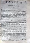 Carlo Targa - Ponderazioni sopra la contrattazione marittima - 1787