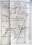 Ottaviano Cametti - Sectionum conicarum compendium - 1785