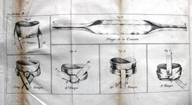 L'arte di indossare la cravatta: Saint-Hilaire - Art de mettre sa cravate - 1827