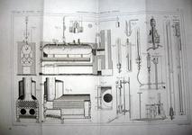 Pouillet - Elements de physique et meteorologie - 1847