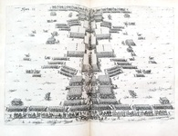 L'organizzazione degli eserciti nel Seicento: Brancaccio - I carichi militari 1610 (prima edizione)