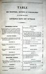 Jean Baptiste Victor Proudhon - Traité du domain de propriété - 1842