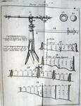 Giuseppe Antonio Alberti - Istruzioni pratiche per l'ingegnero civile - 1782